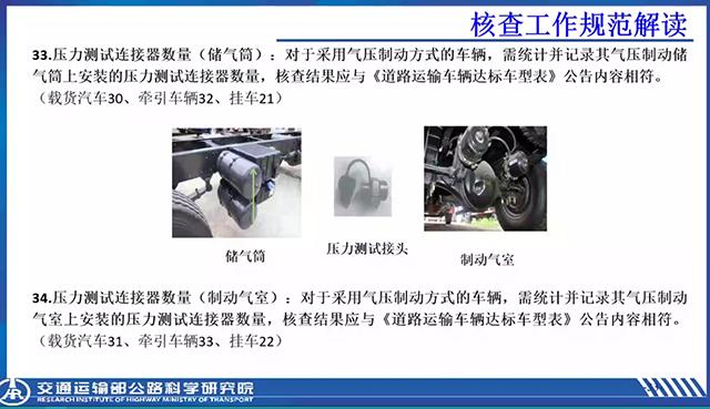 01-25达标核查工作详细-压力测试连接器.png
