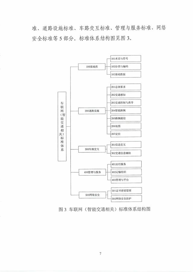 210220《国家车联网产业标准体系建设指南(智能交通相关)》_页面_11.jpg