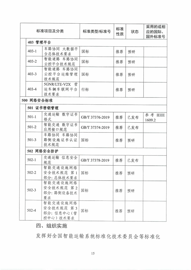 210220《国家车联网产业标准体系建设指南(智能交通相关)》_页面_19.jpg