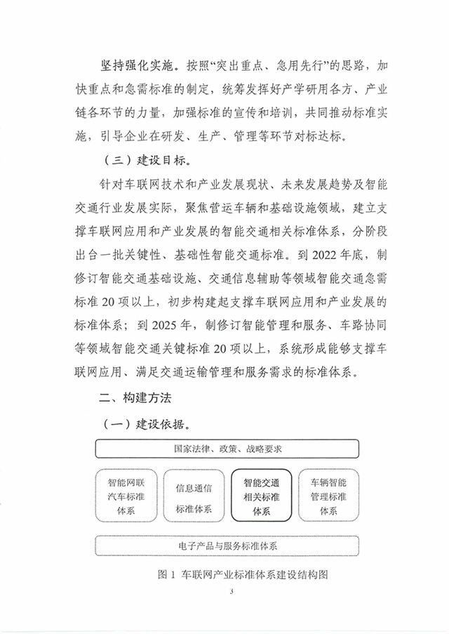 210220《国家车联网产业标准体系建设指南(智能交通相关)》_页面_07.jpg